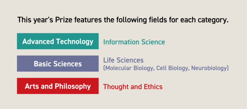 categories_and_fields